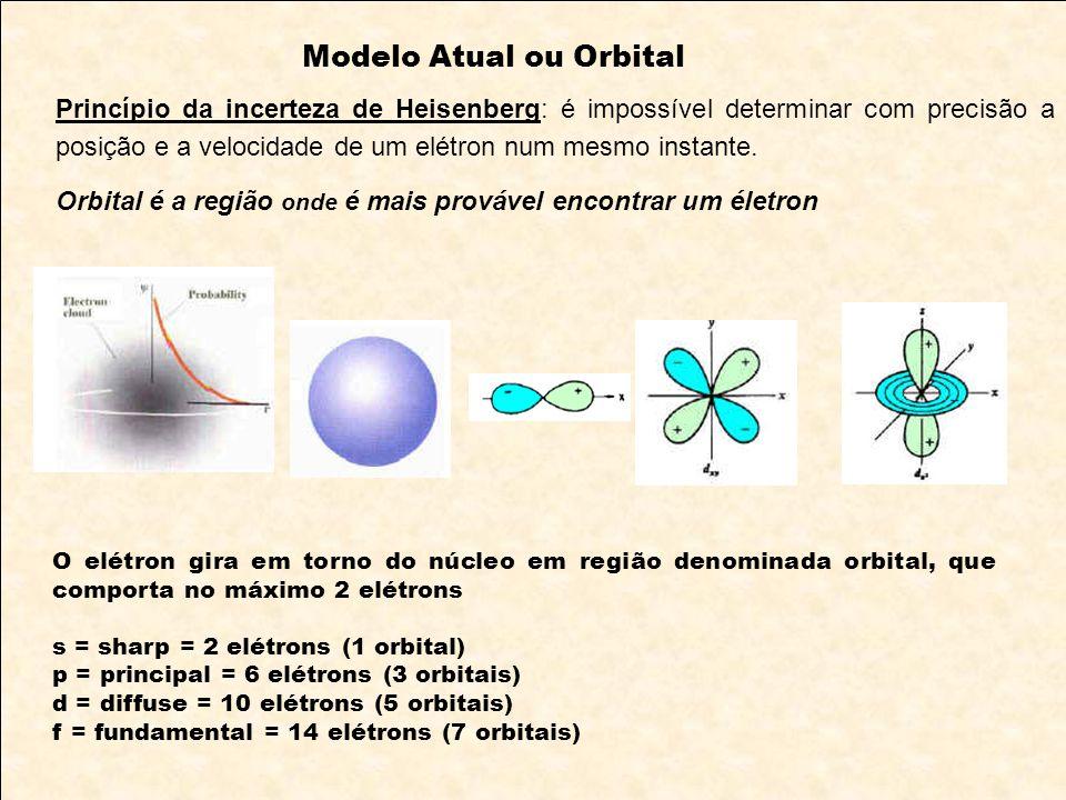 Modelo Atual ou Orbital