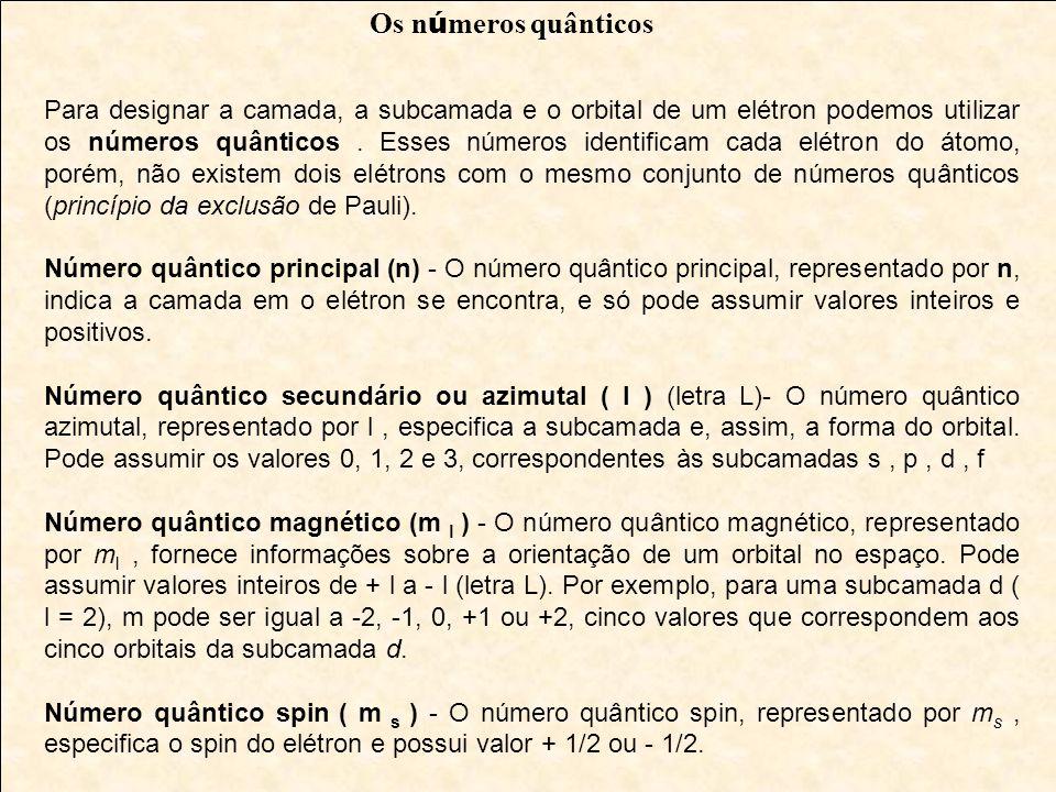 Os números quânticos