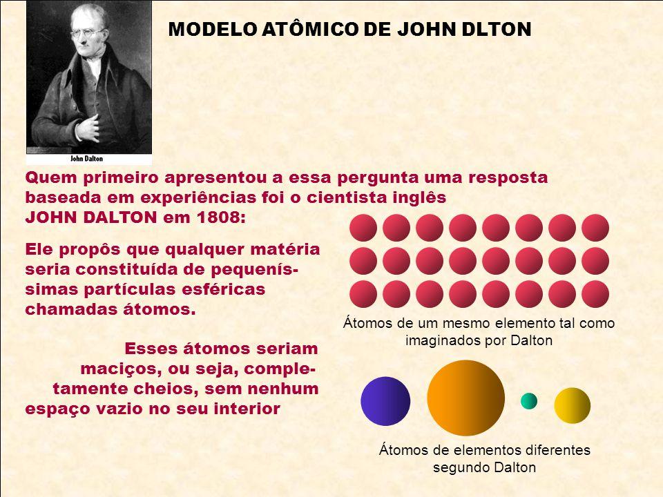MODELO ATÔMICO DE JOHN DLTON