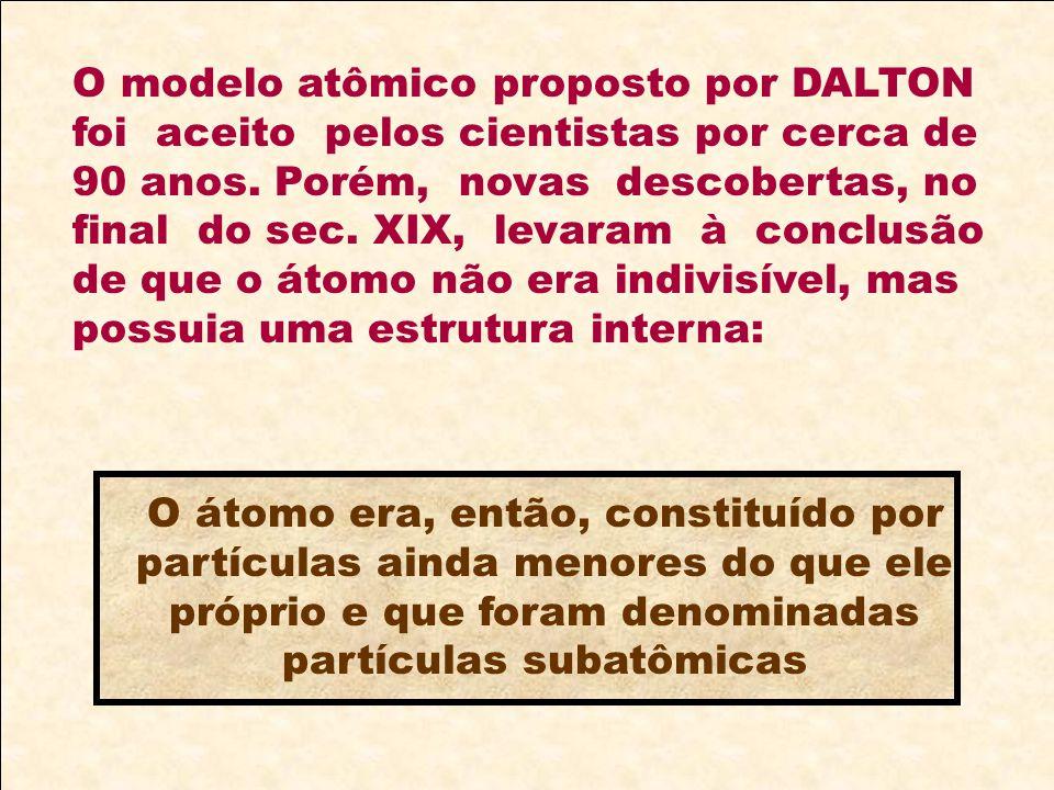 O modelo atômico proposto por DALTON foi aceito pelos cientistas por cerca de 90 anos. Porém, novas descobertas, no final do sec. XIX, levaram à conclusão de que o átomo não era indivisível, mas possuia uma estrutura interna: