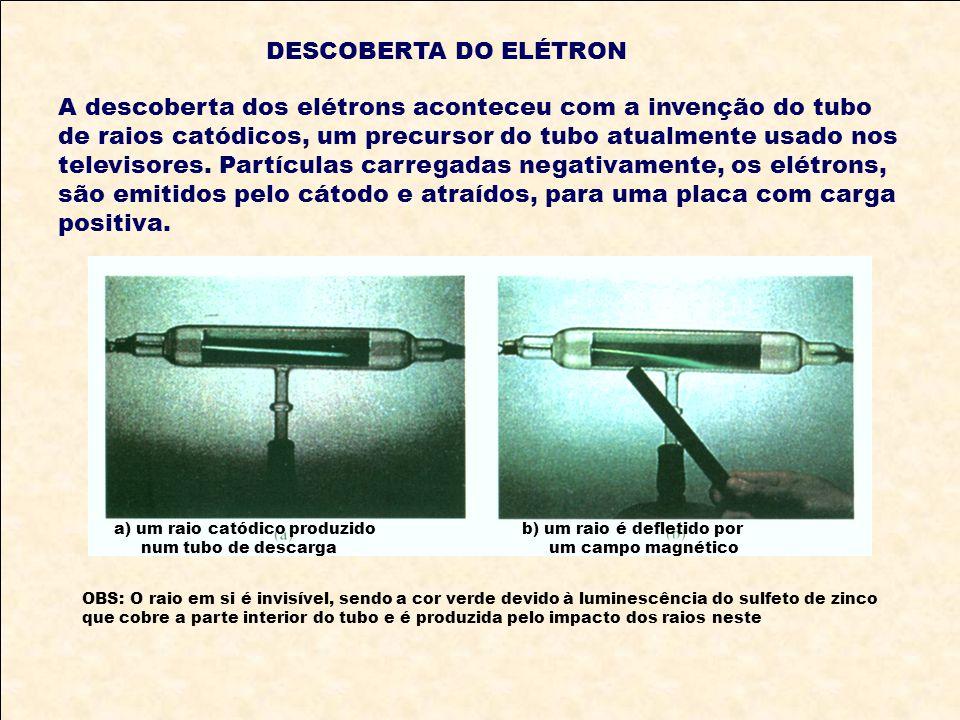 DESCOBERTA DO ELÉTRON