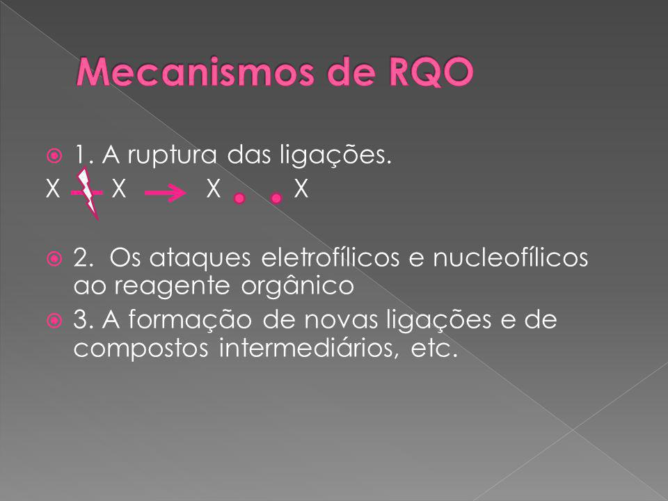 Mecanismos de RQO 1. A ruptura das ligações. X X X X