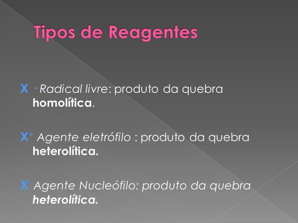 Tipos de Reagentes