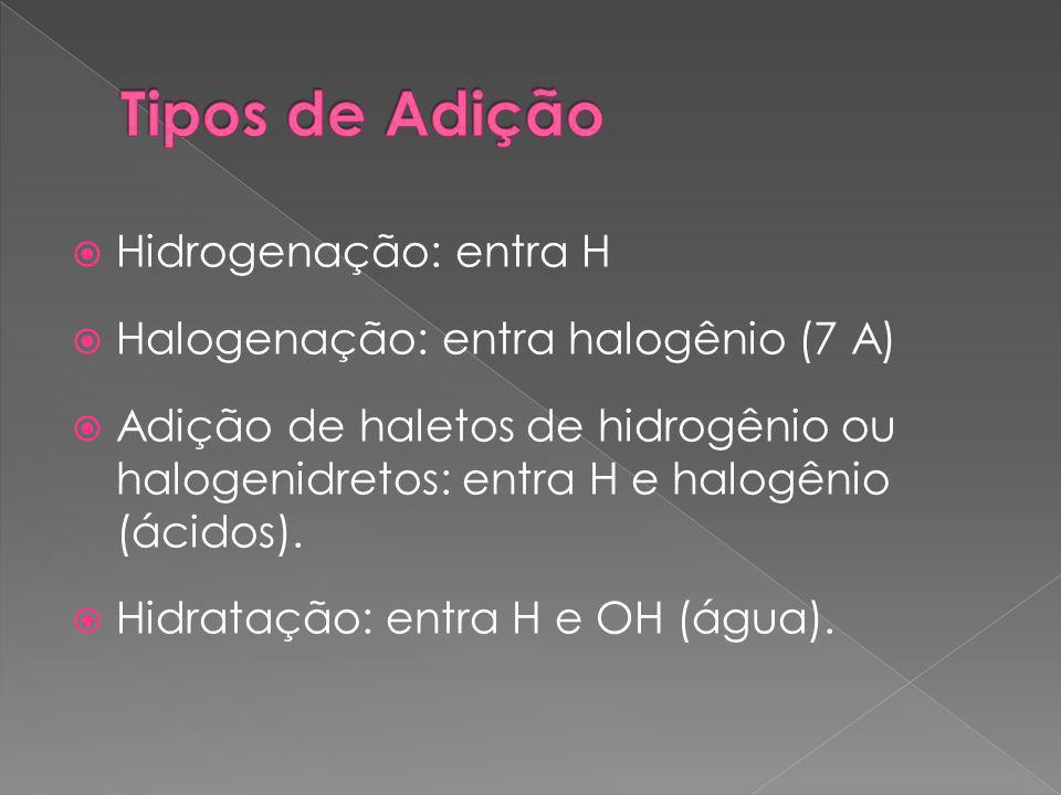Tipos de Adição Hidrogenação: entra H