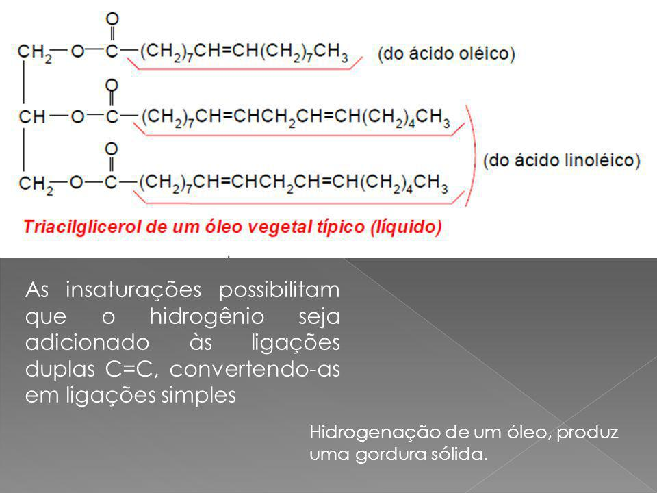 As insaturações possibilitam que o hidrogênio seja adicionado às ligações duplas C=C, convertendo-as em ligações simples