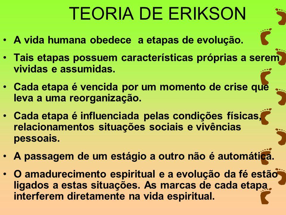 TEORIA DE ERIKSON A vida humana obedece a etapas de evolução.