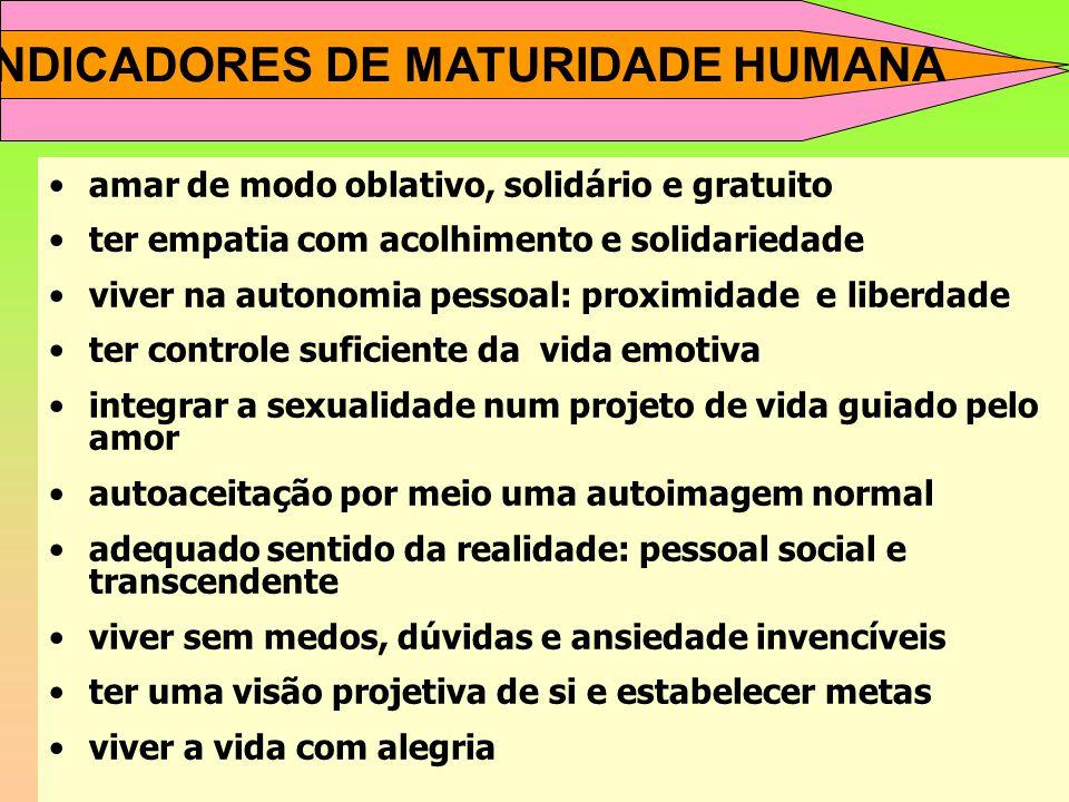 INDICADORES DE MATURIDADE HUMANA