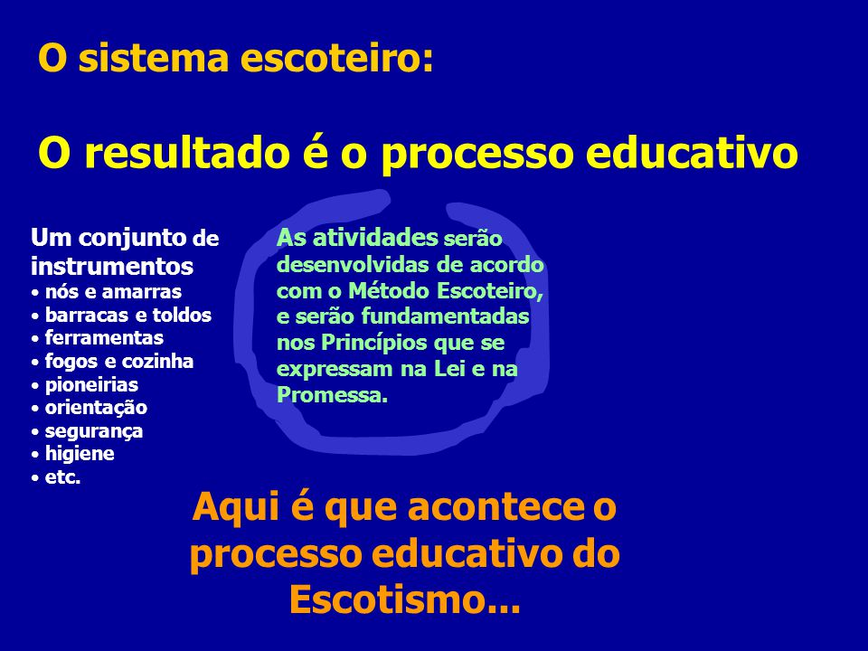 Aqui é que acontece o processo educativo do Escotismo...