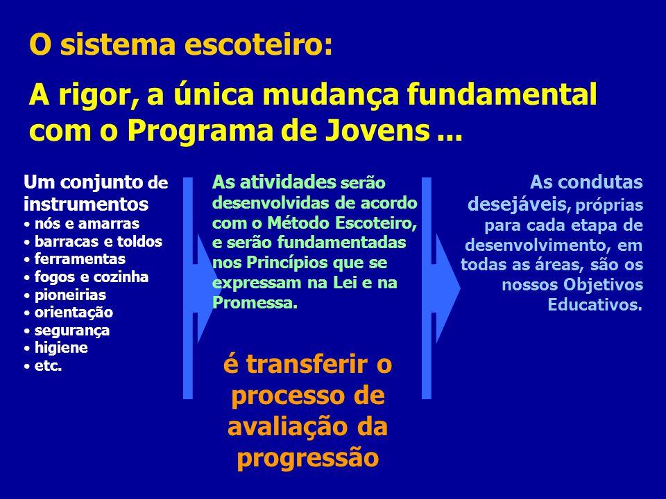 é transferir o processo de avaliação da progressão