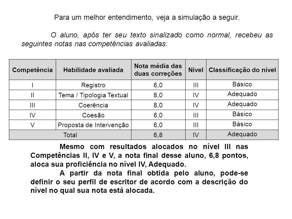 Nota média das duas correções Classificação do nível