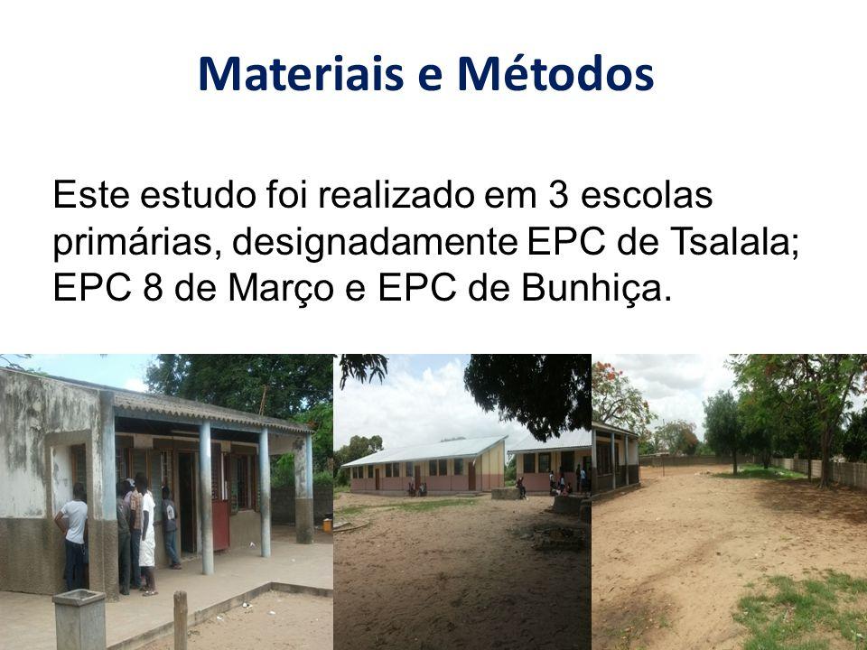 Materiais e Métodos Este estudo foi realizado em 3 escolas primárias, designadamente EPC de Tsalala; EPC 8 de Março e EPC de Bunhiça.