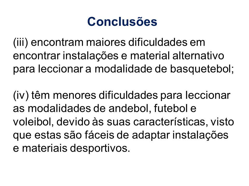 Conclusões (iii) encontram maiores dificuldades em encontrar instalações e material alternativo para leccionar a modalidade de basquetebol;