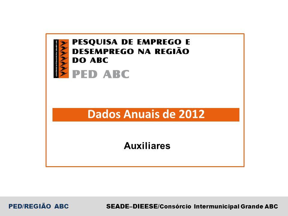 Dados Anuais de 2012 Auxiliares