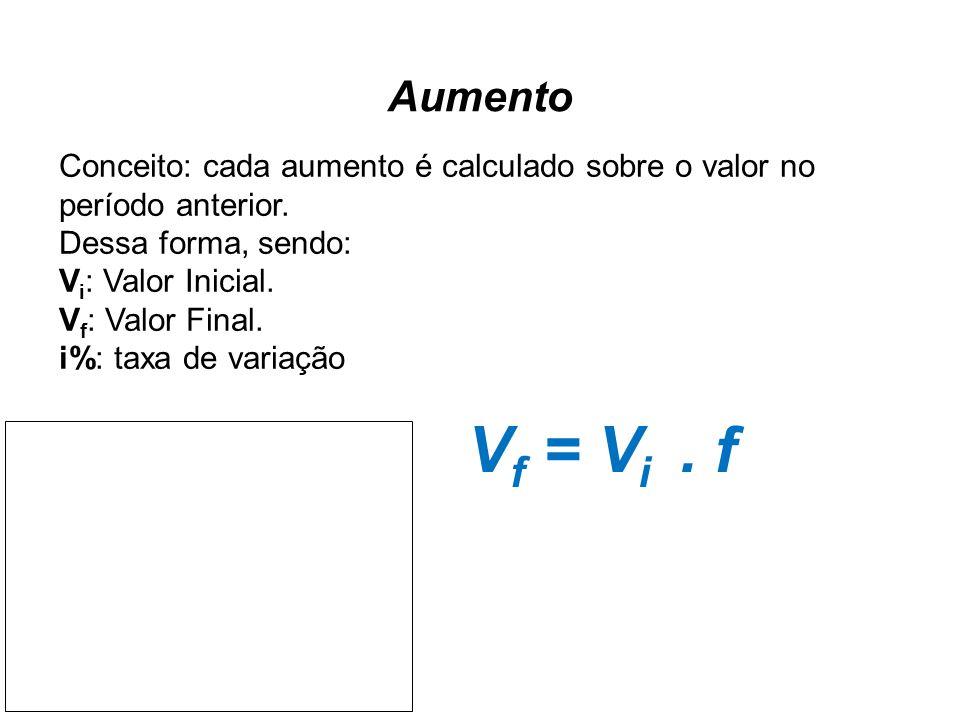 Aumento Conceito: cada aumento é calculado sobre o valor no período anterior. Dessa forma, sendo: Vi: Valor Inicial.