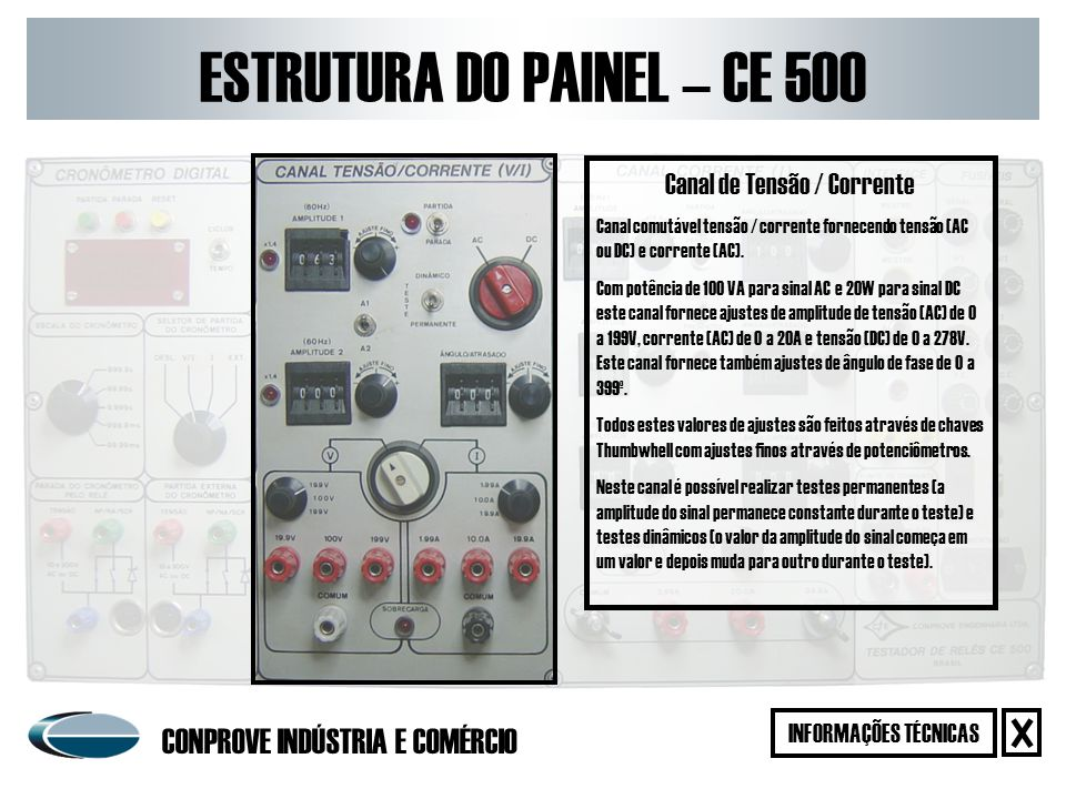 ESTRUTURA DO PAINEL – CE 500