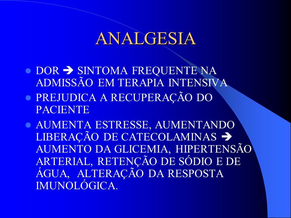 ANALGESIA DOR  SINTOMA FREQUENTE NA ADMISSÃO EM TERAPIA INTENSIVA
