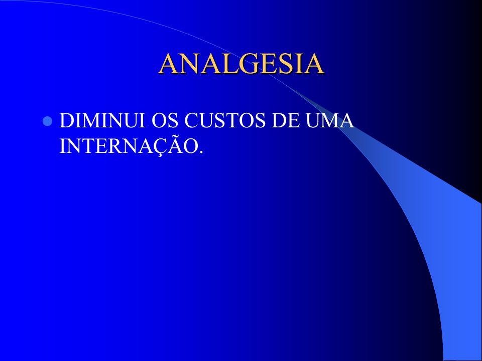 ANALGESIA DIMINUI OS CUSTOS DE UMA INTERNAÇÃO.