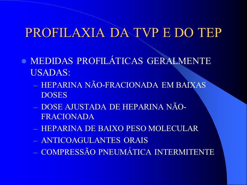 PROFILAXIA DA TVP E DO TEP