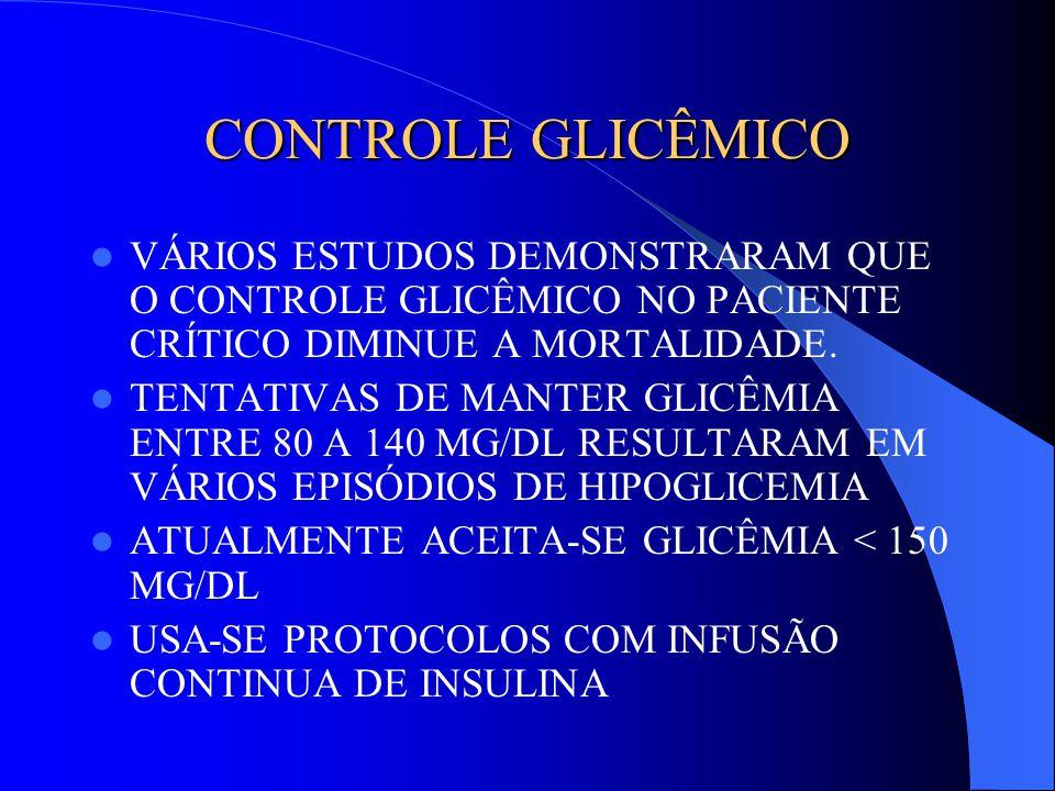 CONTROLE GLICÊMICO VÁRIOS ESTUDOS DEMONSTRARAM QUE O CONTROLE GLICÊMICO NO PACIENTE CRÍTICO DIMINUE A MORTALIDADE.