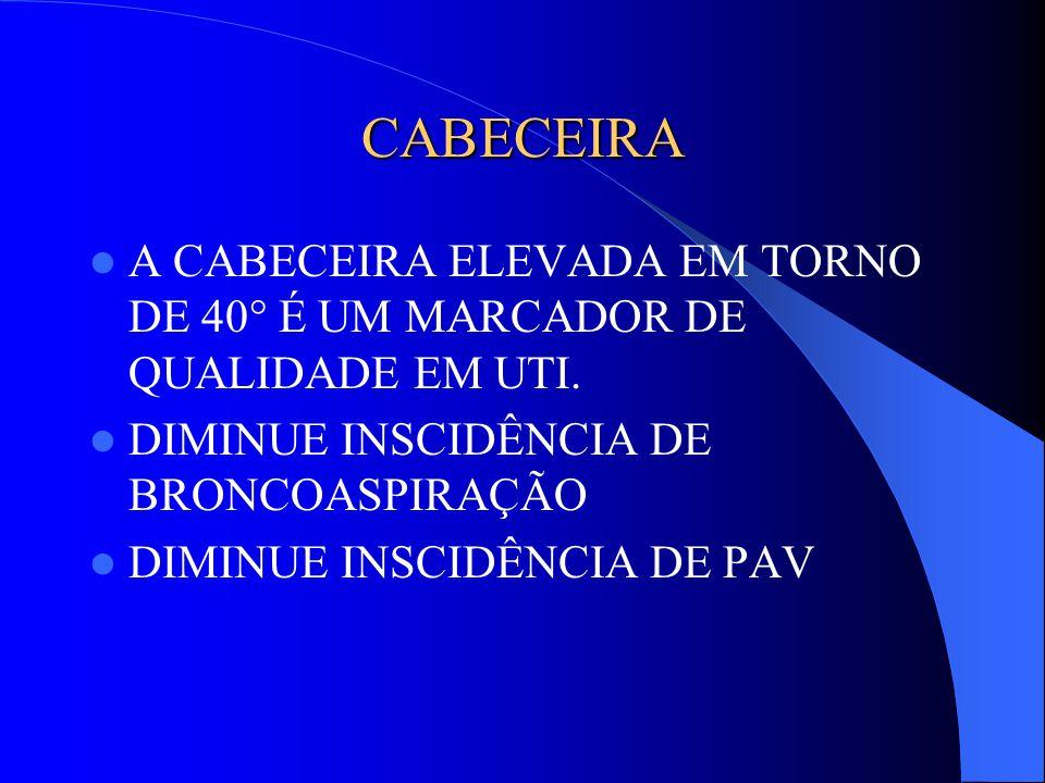 CABECEIRA A CABECEIRA ELEVADA EM TORNO DE 40° É UM MARCADOR DE QUALIDADE EM UTI. DIMINUE INSCIDÊNCIA DE BRONCOASPIRAÇÃO.