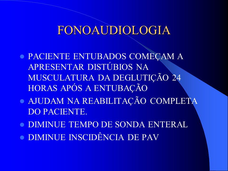 FONOAUDIOLOGIA PACIENTE ENTUBADOS COMEÇAM A APRESENTAR DISTÚBIOS NA MUSCULATURA DA DEGLUTIÇÃO 24 HORAS APÓS A ENTUBAÇÃO.