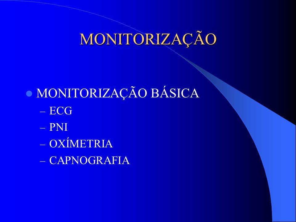 MONITORIZAÇÃO MONITORIZAÇÃO BÁSICA ECG PNI OXÍMETRIA CAPNOGRAFIA