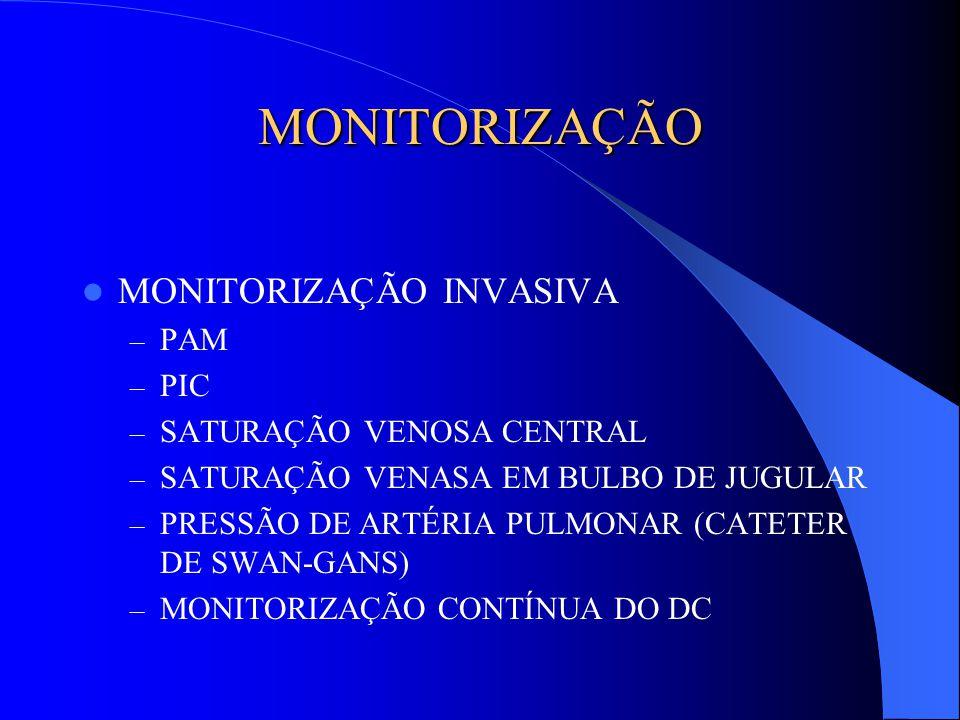 MONITORIZAÇÃO MONITORIZAÇÃO INVASIVA PAM PIC SATURAÇÃO VENOSA CENTRAL