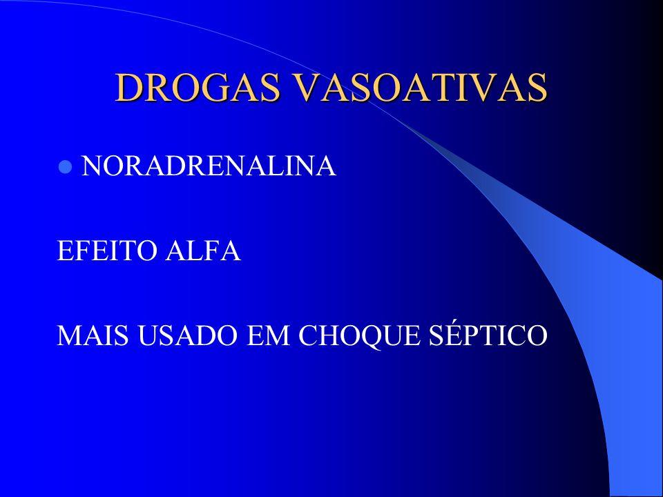 DROGAS VASOATIVAS NORADRENALINA EFEITO ALFA