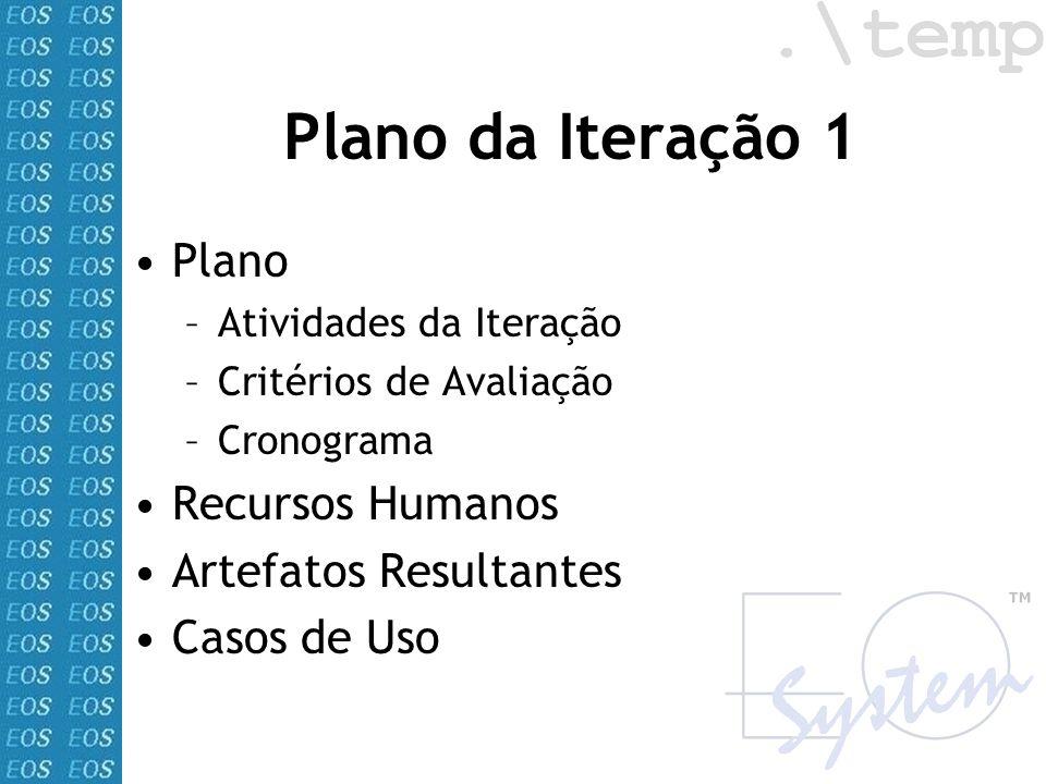 Plano da Iteração 1 Plano Recursos Humanos Artefatos Resultantes