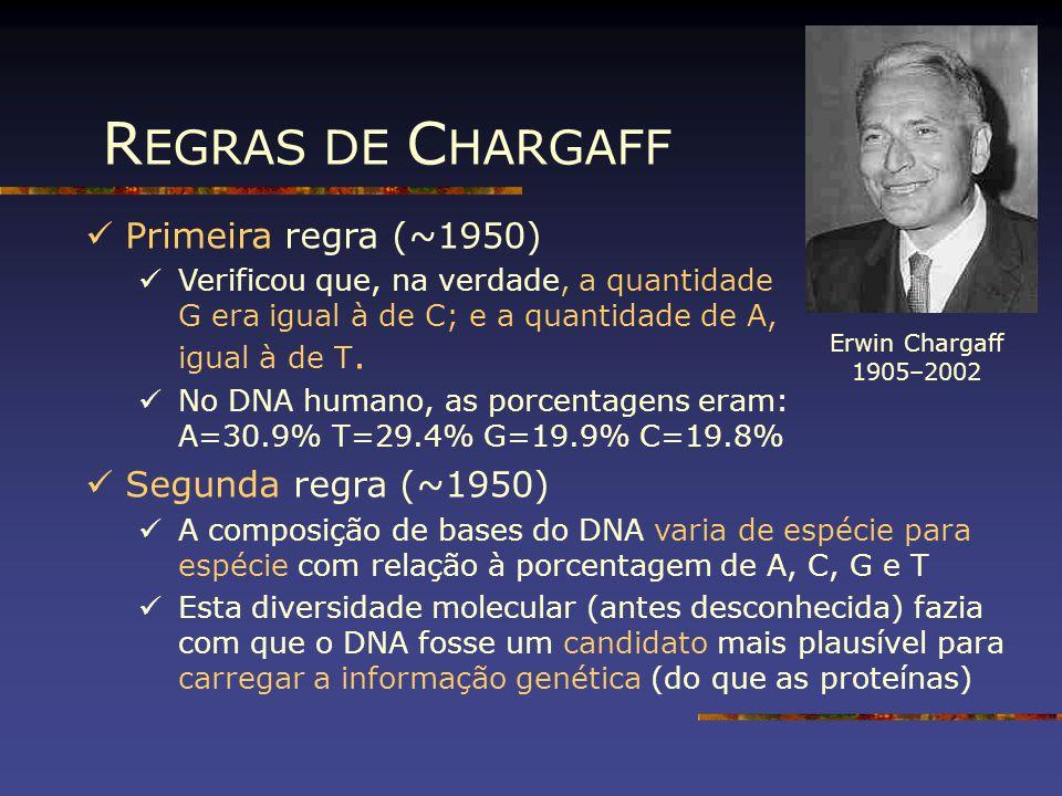 REGRAS DE CHARGAFF Primeira regra (~1950) Segunda regra (~1950)