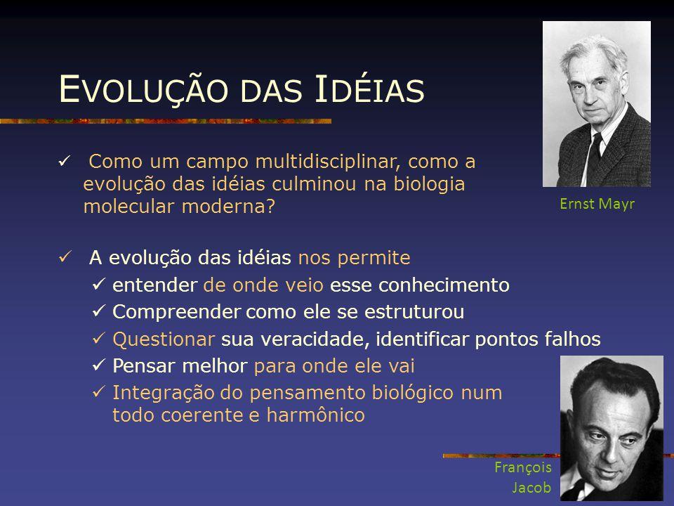 EVOLUÇÃO DAS IDÉIAS A evolução das idéias nos permite