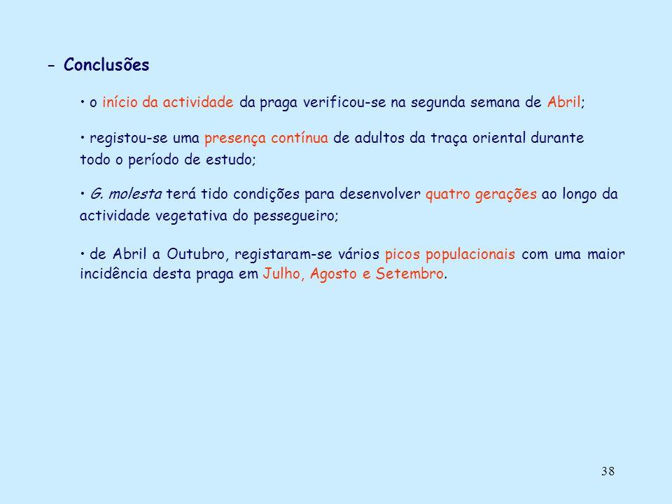 - Conclusões o início da actividade da praga verificou-se na segunda semana de Abril;