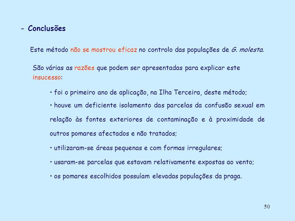 - Conclusões Este método não se mostrou eficaz no controlo das populações de G. molesta.