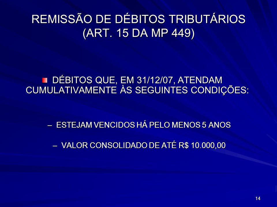 REMISSÃO DE DÉBITOS TRIBUTÁRIOS (ART. 15 DA MP 449)