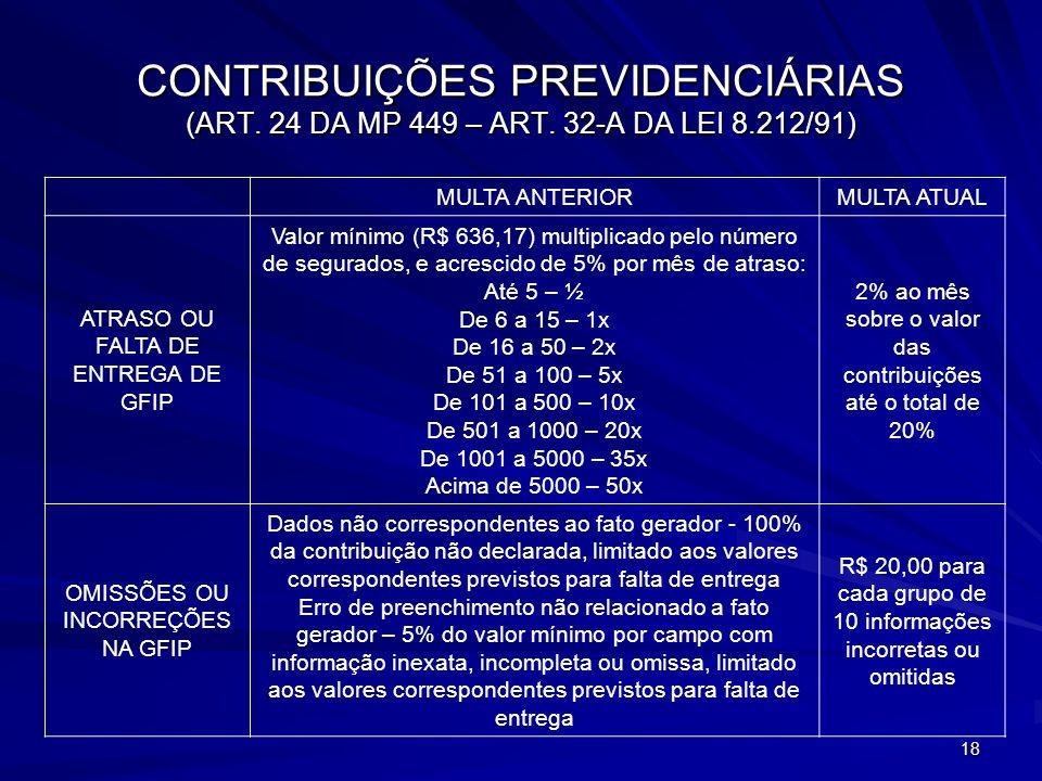 CONTRIBUIÇÕES PREVIDENCIÁRIAS (ART. 24 DA MP 449 – ART. 32-A DA LEI 8
