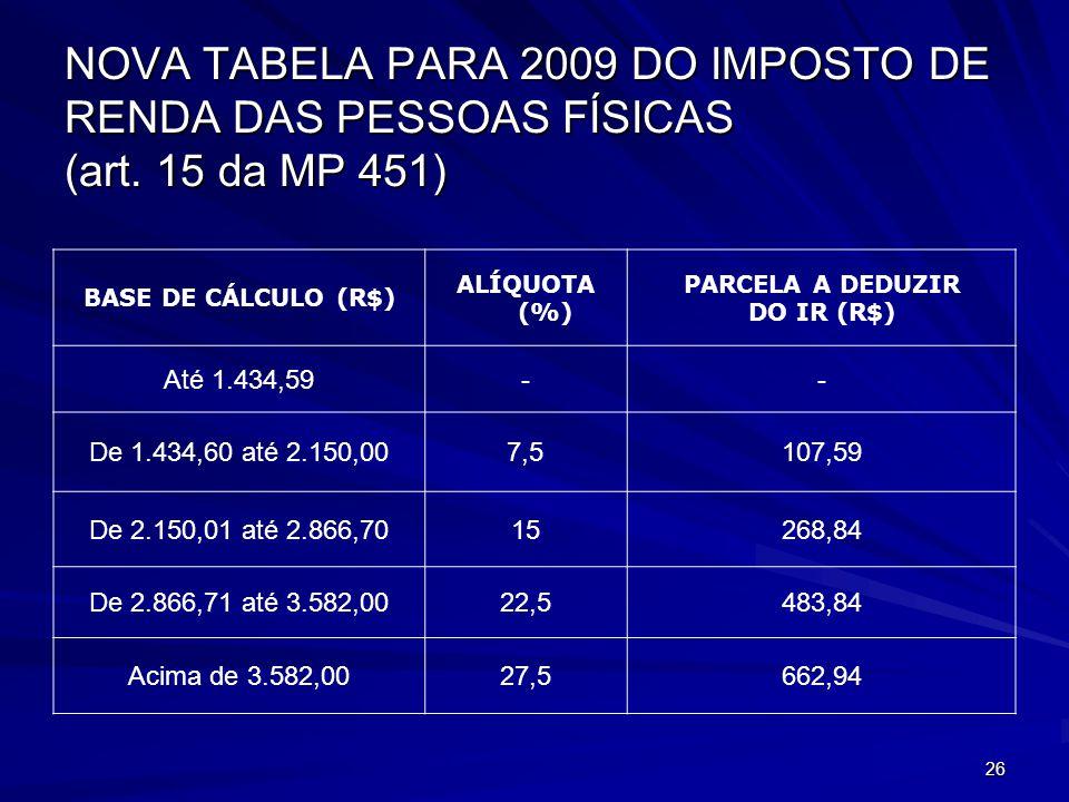 NOVA TABELA PARA 2009 DO IMPOSTO DE RENDA DAS PESSOAS FÍSICAS (art