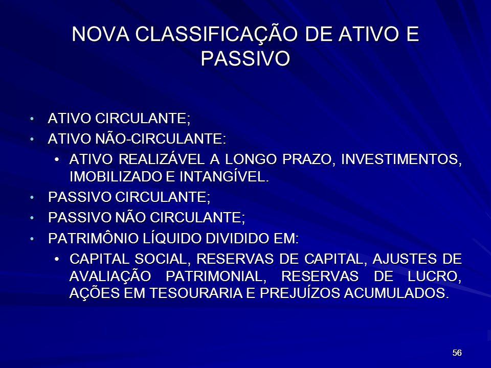 NOVA CLASSIFICAÇÃO DE ATIVO E PASSIVO