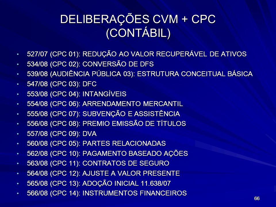 DELIBERAÇÕES CVM + CPC (CONTÁBIL)