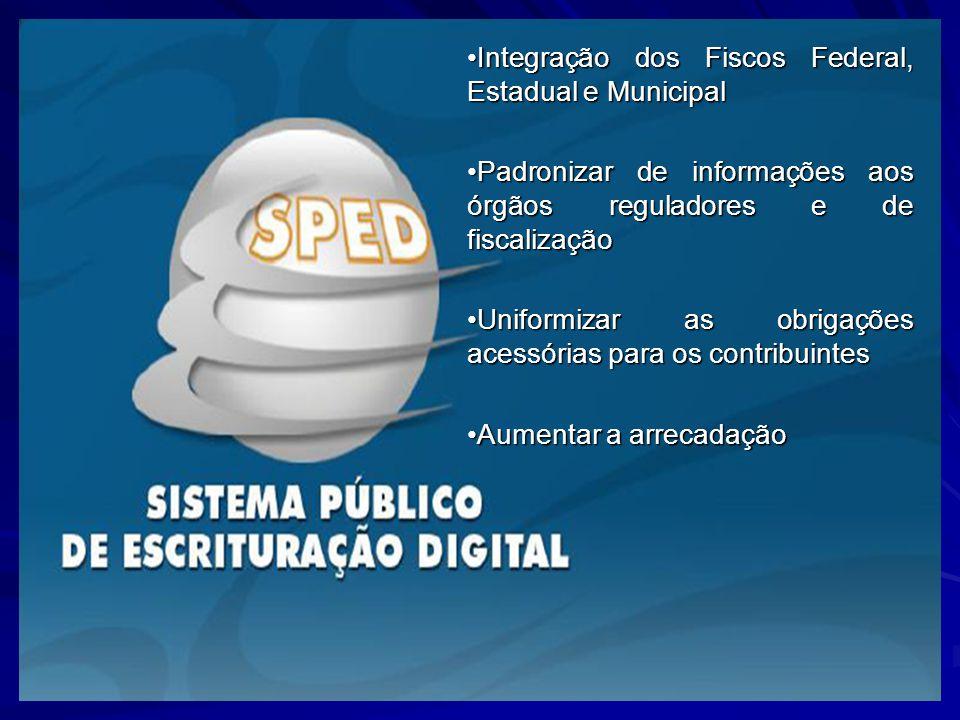 Integração dos Fiscos Federal, Estadual e Municipal
