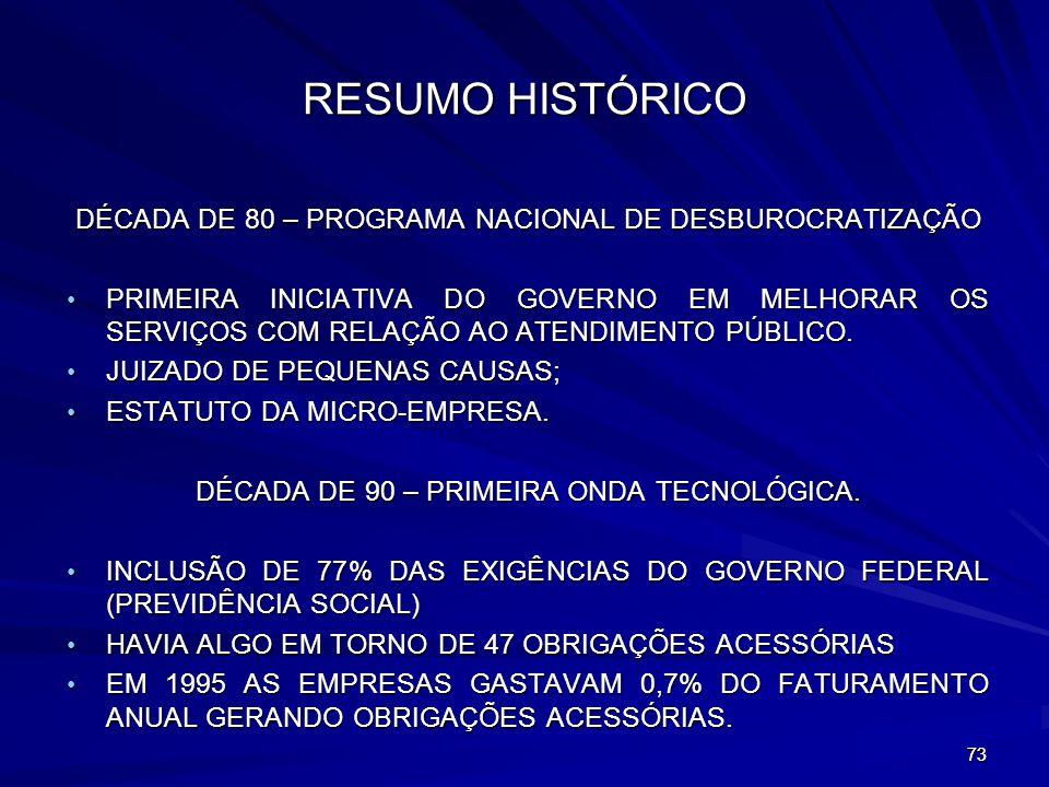 RESUMO HISTÓRICO DÉCADA DE 80 – PROGRAMA NACIONAL DE DESBUROCRATIZAÇÃO