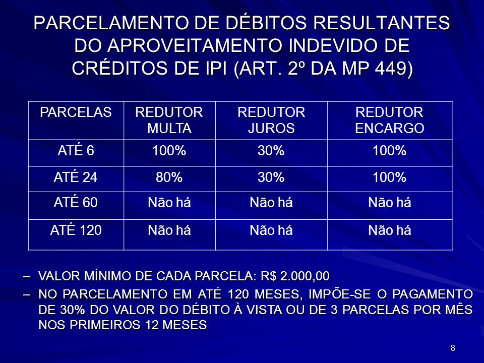 PARCELAMENTO DE DÉBITOS RESULTANTES DO APROVEITAMENTO INDEVIDO DE CRÉDITOS DE IPI (ART. 2º DA MP 449)