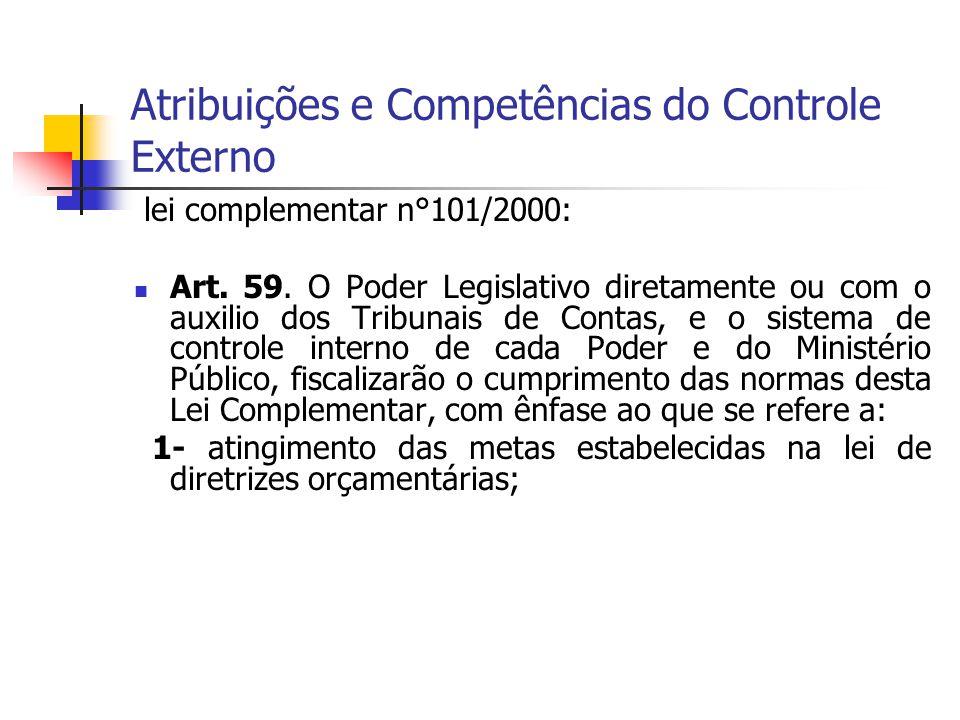 Atribuições e Competências do Controle Externo