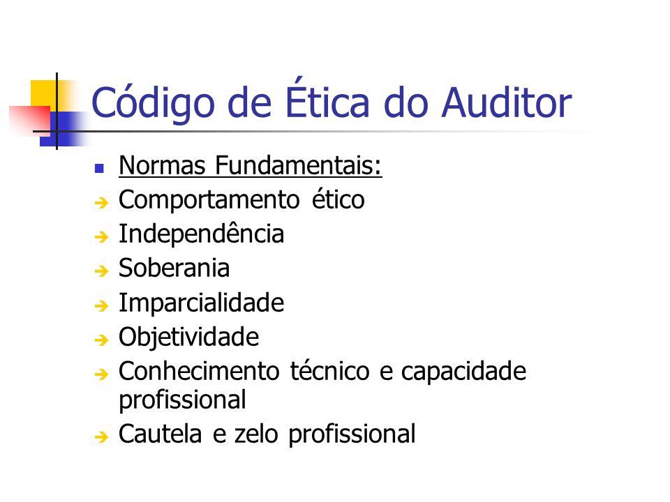 Código de Ética do Auditor