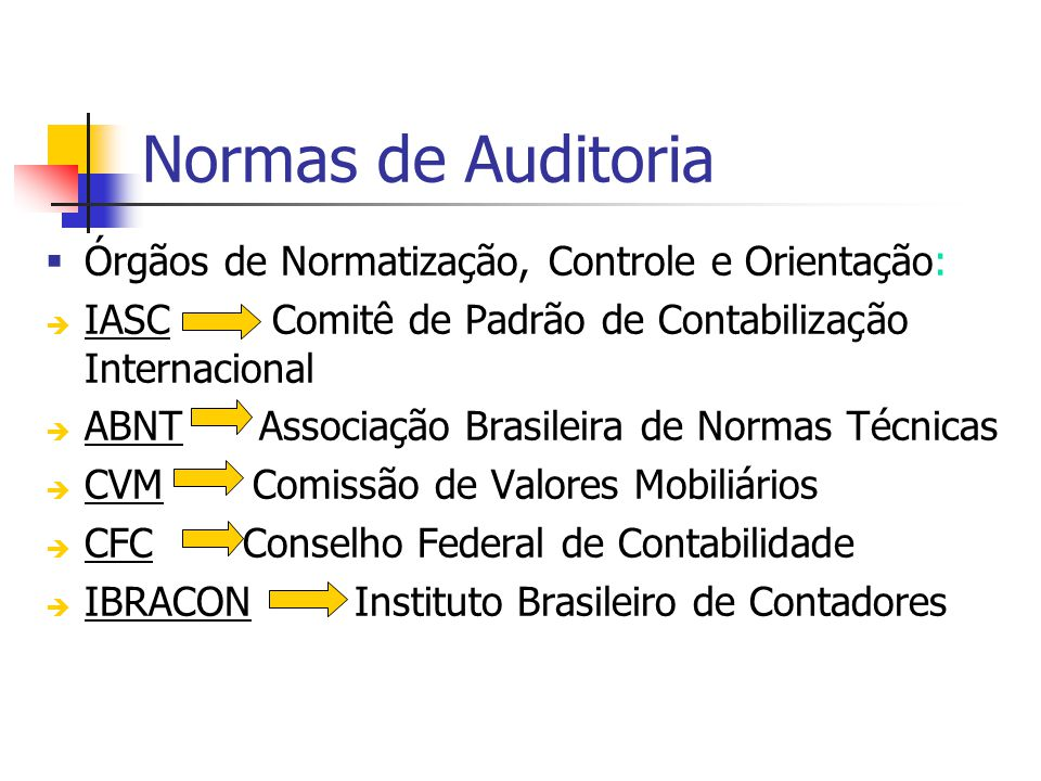Normas de Auditoria Órgãos de Normatização, Controle e Orientação: