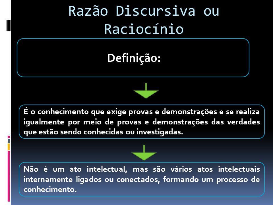 Razão Discursiva ou Raciocínio