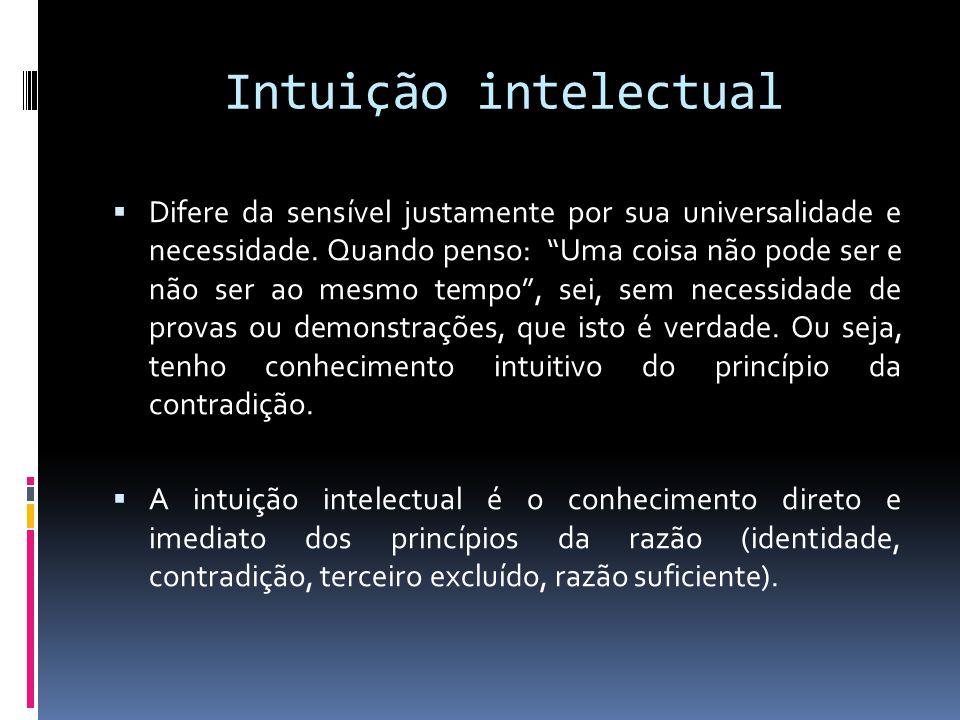 Intuição intelectual