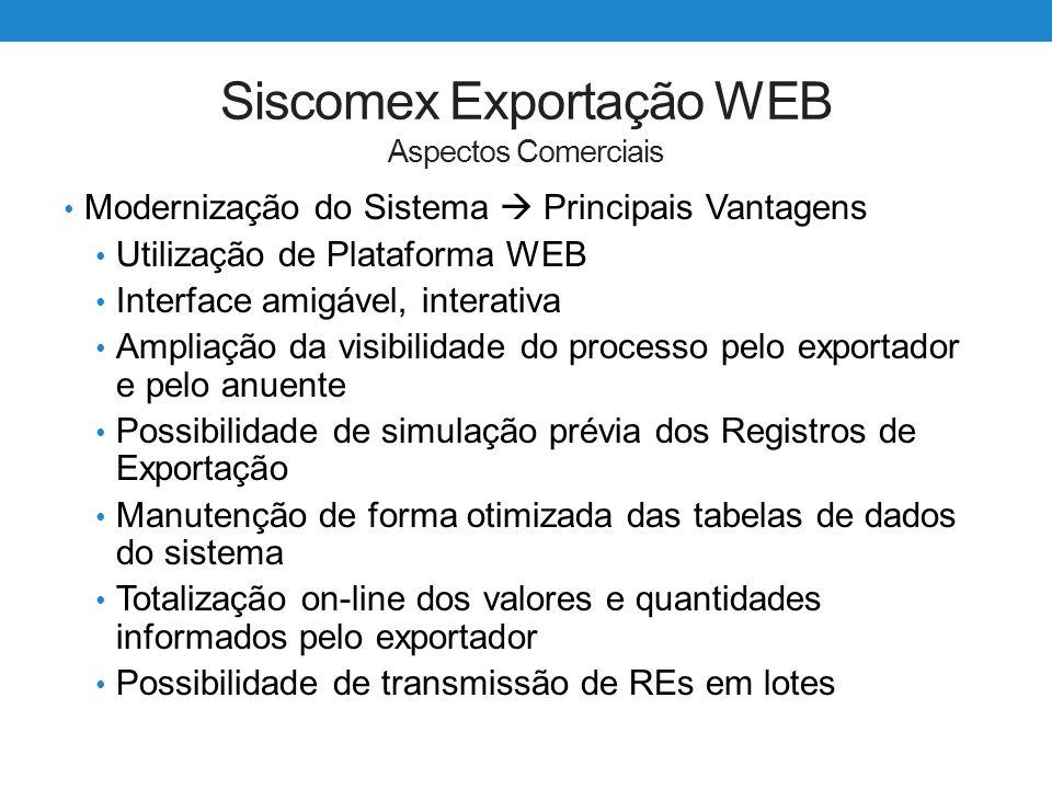Siscomex Exportação WEB Aspectos Comerciais