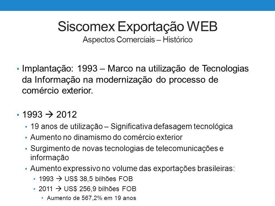 Siscomex Exportação WEB Aspectos Comerciais – Histórico