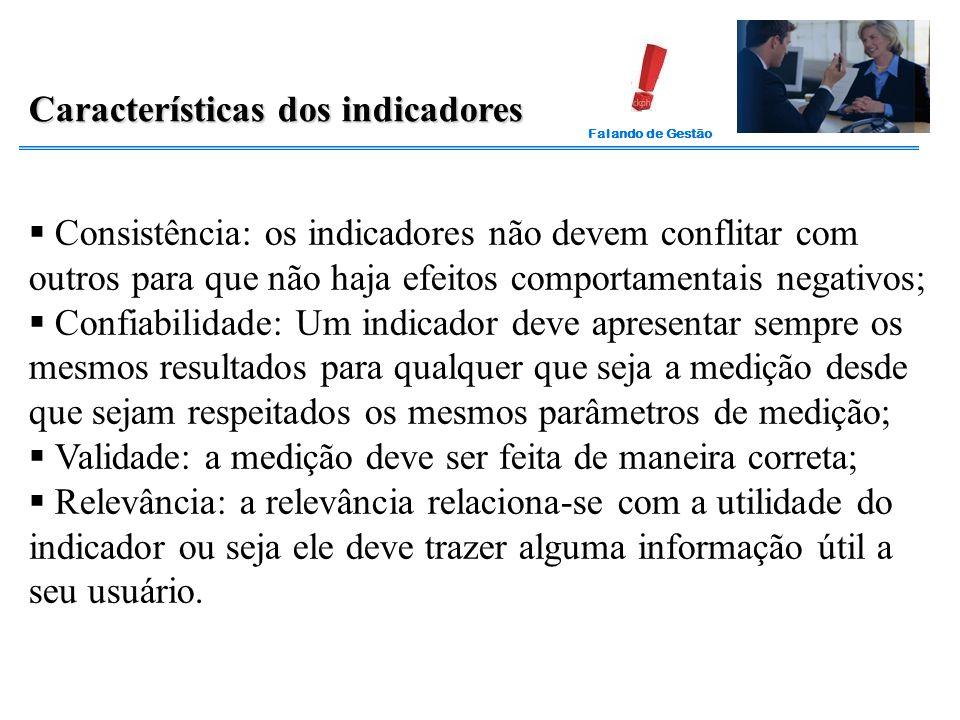Características dos indicadores