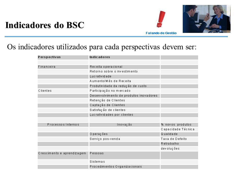 Indicadores do BSC Os indicadores utilizados para cada perspectivas devem ser: